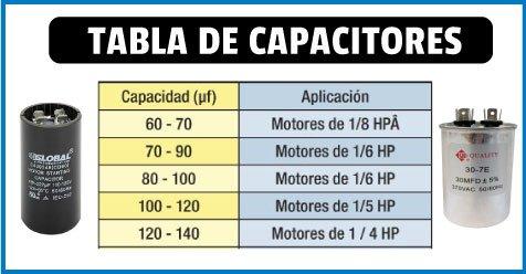 tabla de capacitores de arranque y marcha monofasicos