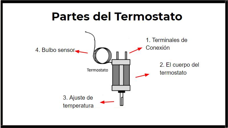 partes del termostao aire split