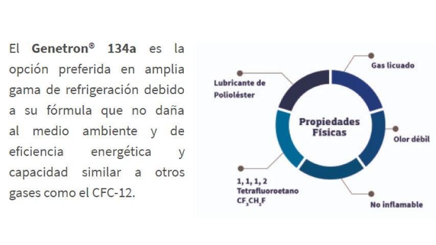 caracteristicas del refrigerante r134a