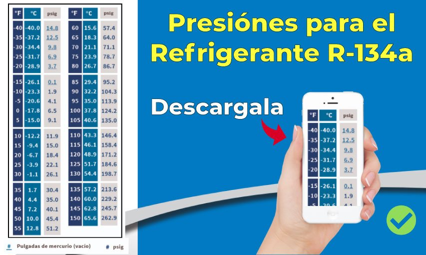 tabla de presiones para refrigerante 134a