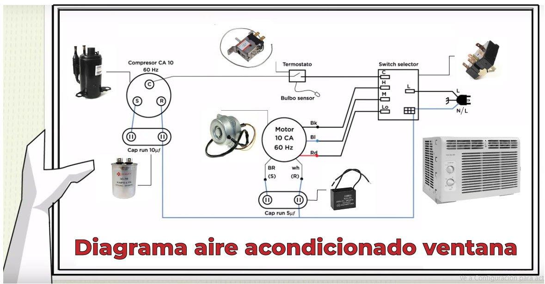 Diagrama electrico de aire acondicionado de ventana
