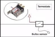 ubicacion termostato diagrama aire acondicionado