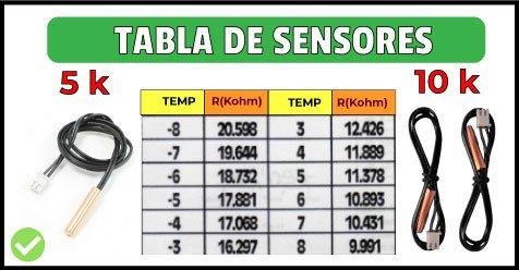 tabla de temperatura para sensores de aire acondicionado.
