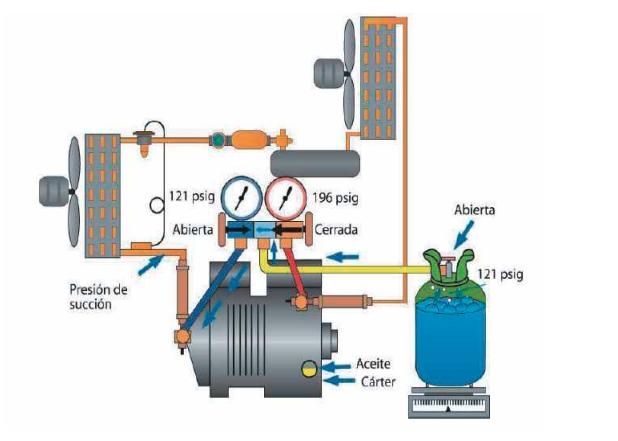 Manual de aire acondicionado y refrigeracion