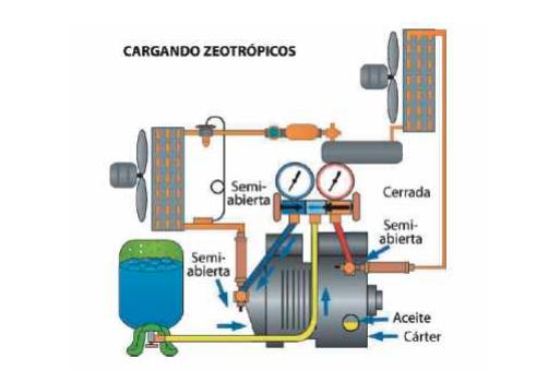 RECARGAR GAS REFRIGERANTE