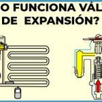 funcion valvula expasion termostatica
