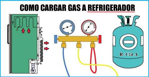 cargar gas a refrigerador domestico